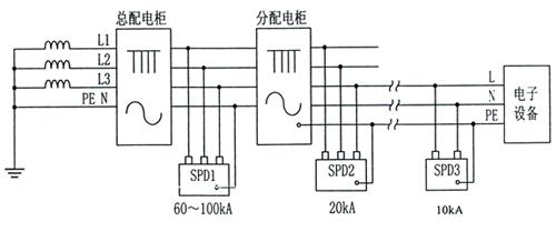 电路 电路图 电子 原理图 500_209